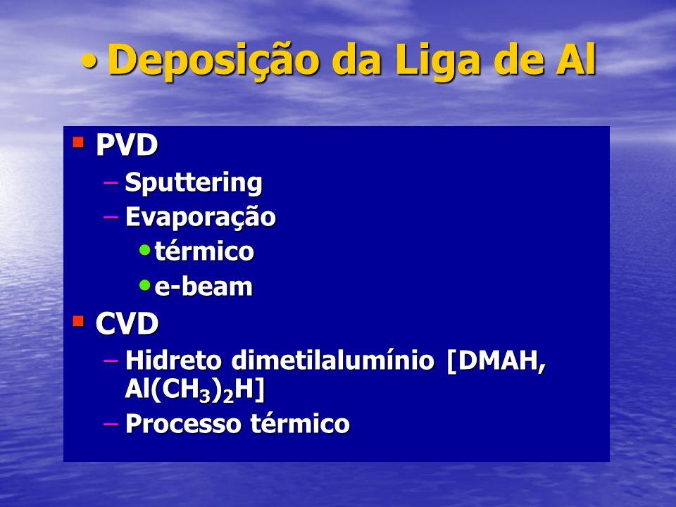 Deposição da Liga de Al PVD CVD Sputtering Evaporação térmico e-beam