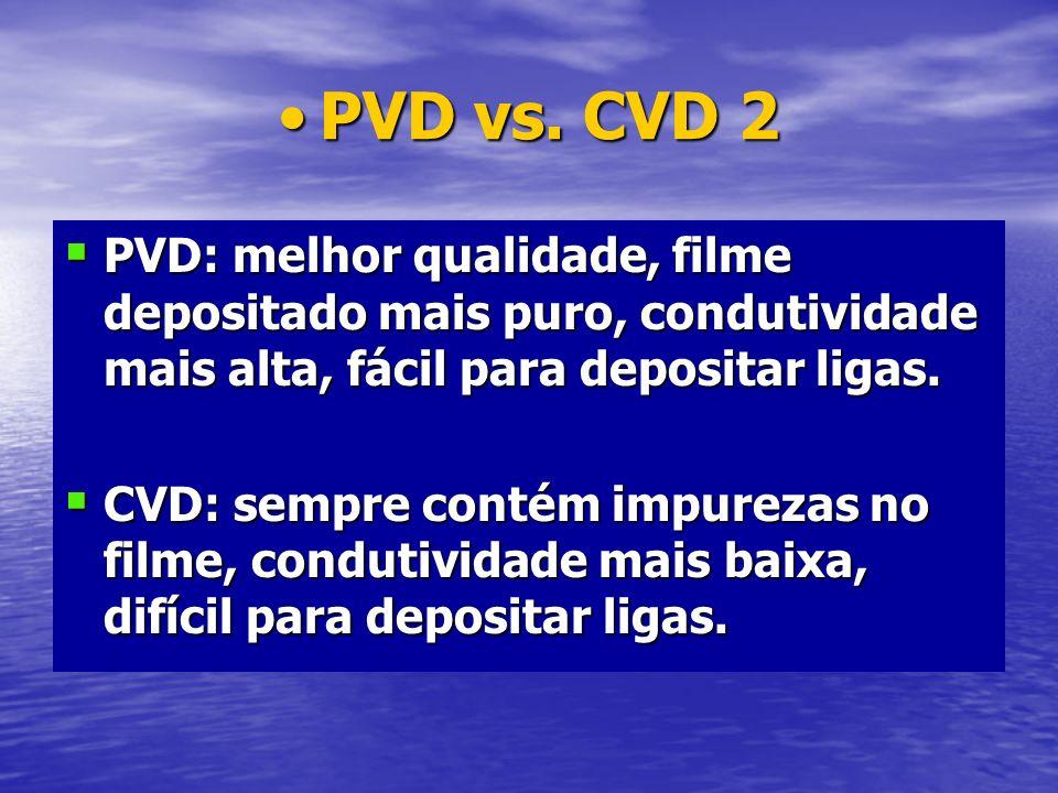 PVD vs. CVD 2 PVD: melhor qualidade, filme depositado mais puro, condutividade mais alta, fácil para depositar ligas.
