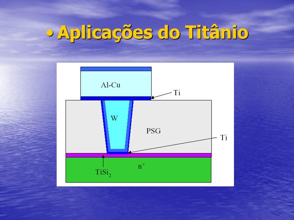 Aplicações do Titânio