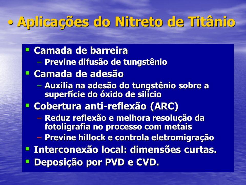 Aplicações do Nitreto de Titânio