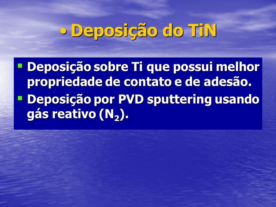 Deposição do TiN Deposição sobre Ti que possui melhor propriedade de contato e de adesão.