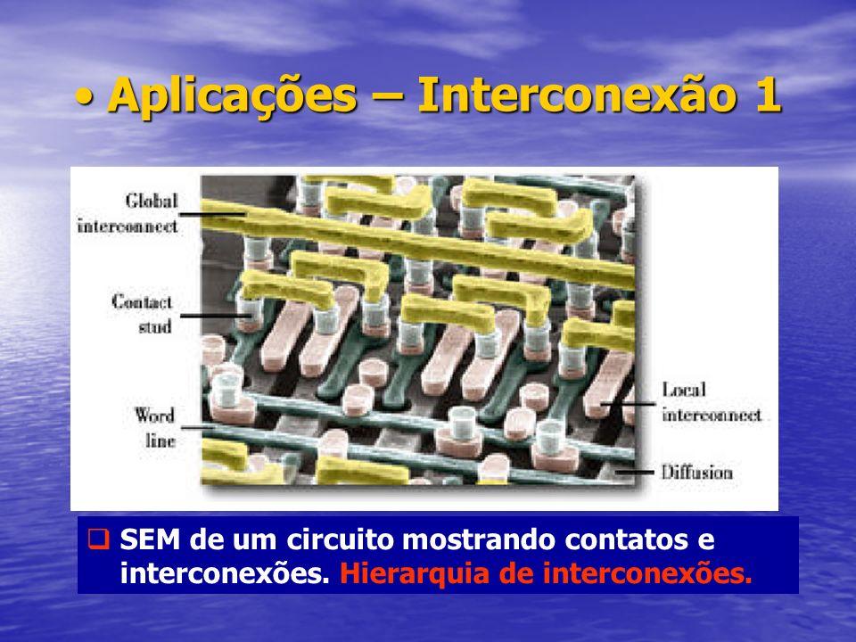 Aplicações – Interconexão 1
