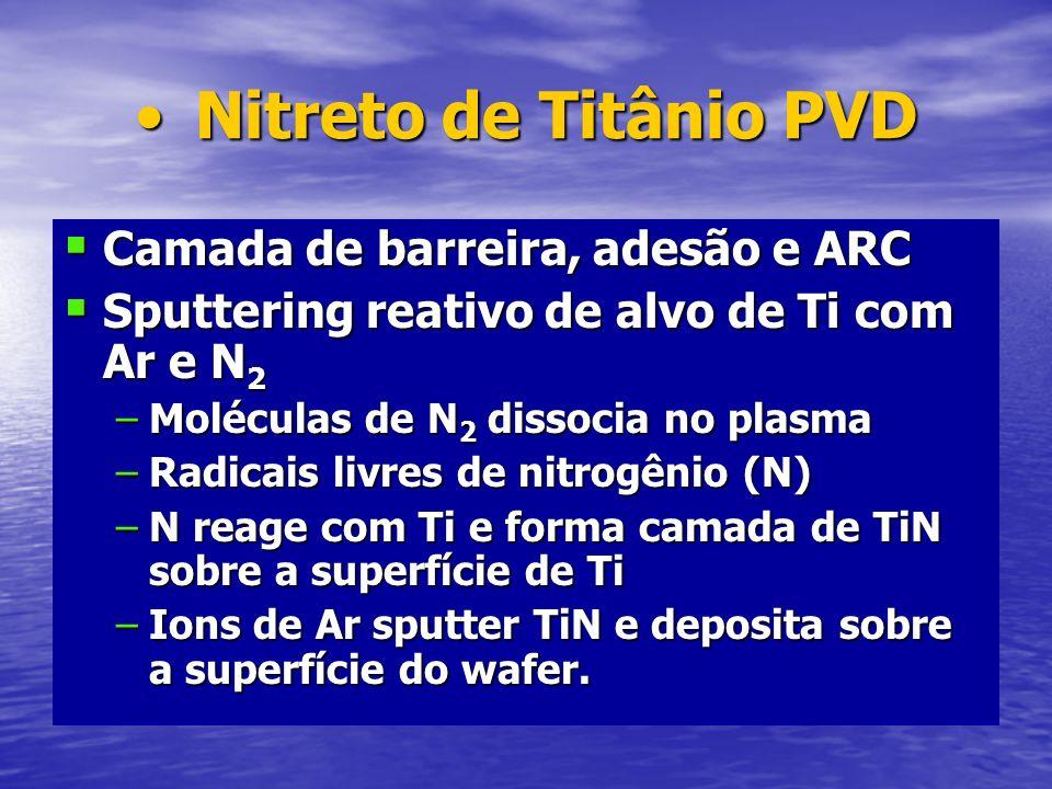 Nitreto de Titânio PVD Camada de barreira, adesão e ARC