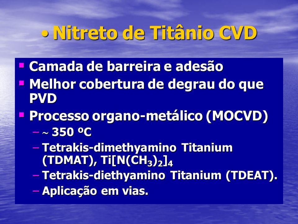 Nitreto de Titânio CVD Camada de barreira e adesão
