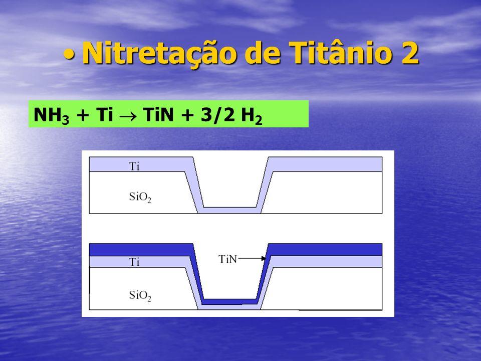 Nitretação de Titânio 2 NH3 + Ti  TiN + 3/2 H2