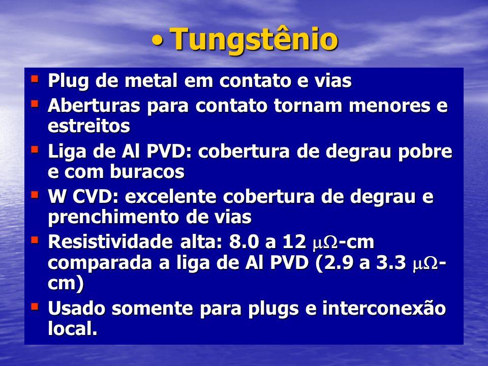 Tungstênio Plug de metal em contato e vias