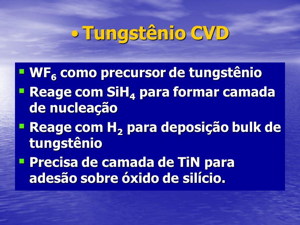 Tungstênio CVD WF6 como precursor de tungstênio