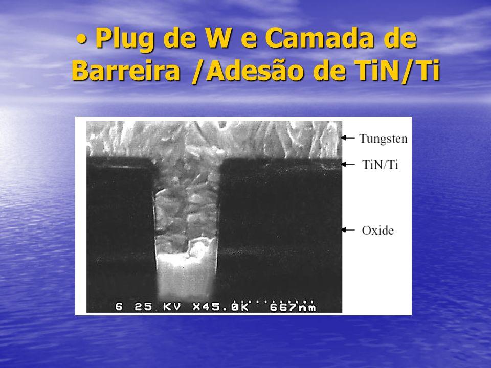 Plug de W e Camada de Barreira /Adesão de TiN/Ti