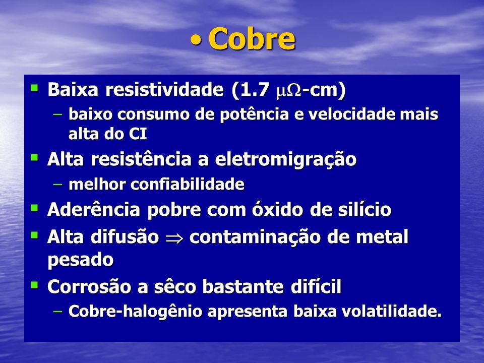 Cobre Baixa resistividade (1.7 -cm)