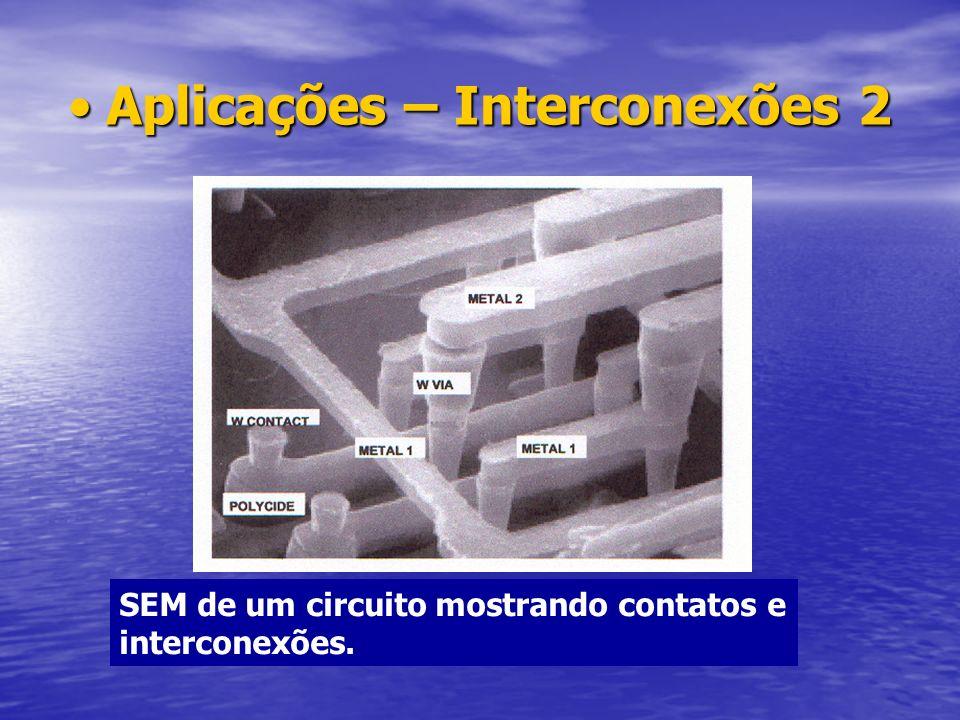 Aplicações – Interconexões 2