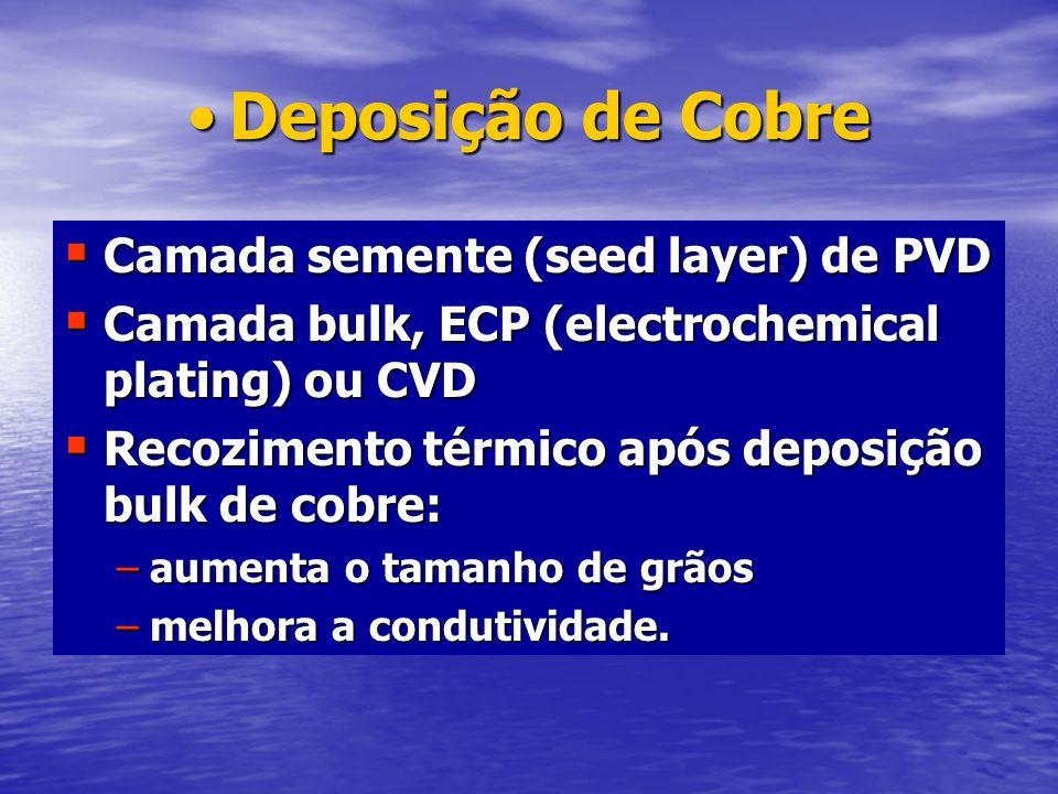 Deposição de Cobre Camada semente (seed layer) de PVD