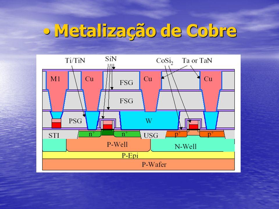 Metalização de Cobre