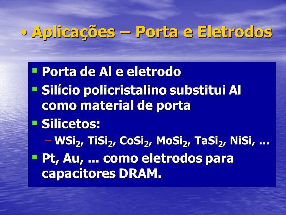 Aplicações – Porta e Eletrodos