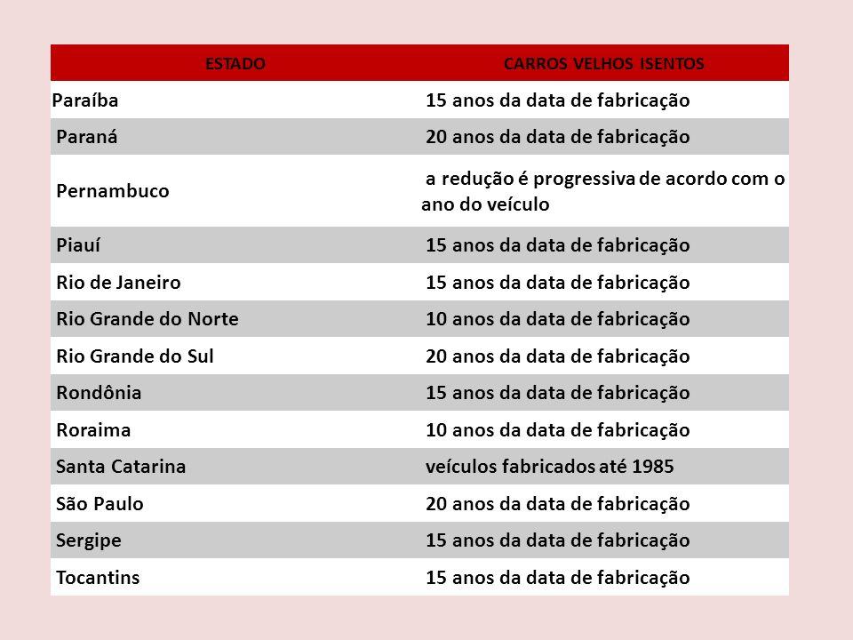 15 anos da data de fabricação Paraná 20 anos da data de fabricação