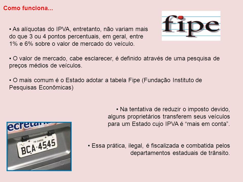Como funciona... • As alíquotas do IPVA, entretanto, não variam mais. do que 3 ou 4 pontos percentuais, em geral, entre.