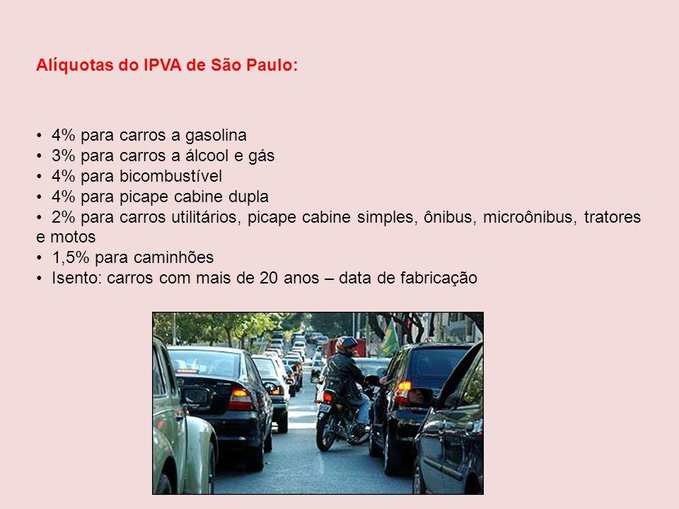 Alíquotas do IPVA de São Paulo: