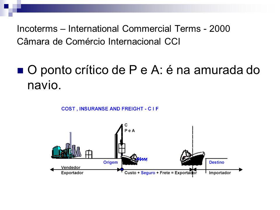 O ponto crítico de P e A: é na amurada do navio.