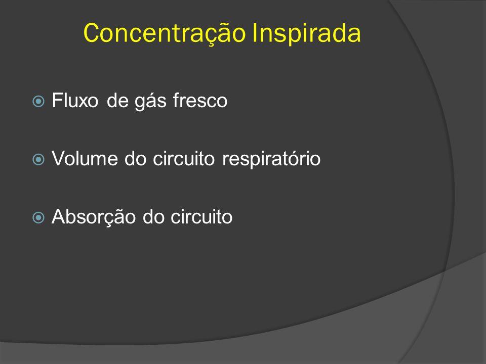 Circuito Respiratorio : Anestésicos inalatórios ppt carregar