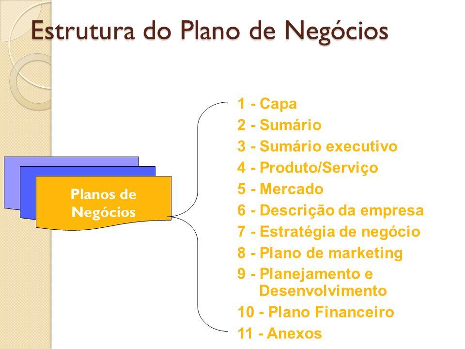 Estrutura do Plano de Negócios