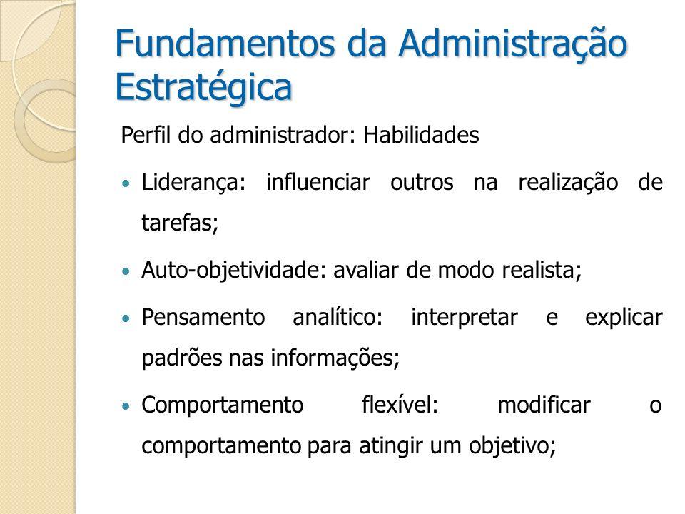Fundamentos da Administração Estratégica