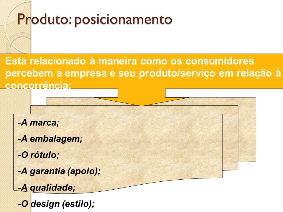 Produto: posicionamento