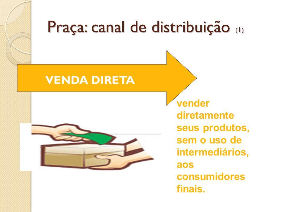 Praça: canal de distribuição (1)