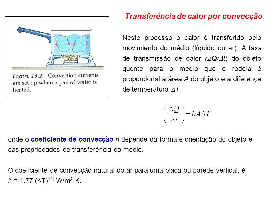 Transferência de calor por convecção