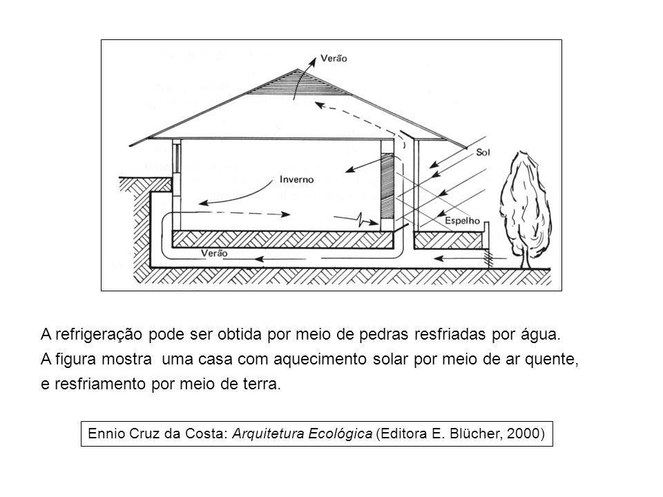 A refrigeração pode ser obtida por meio de pedras resfriadas por água.