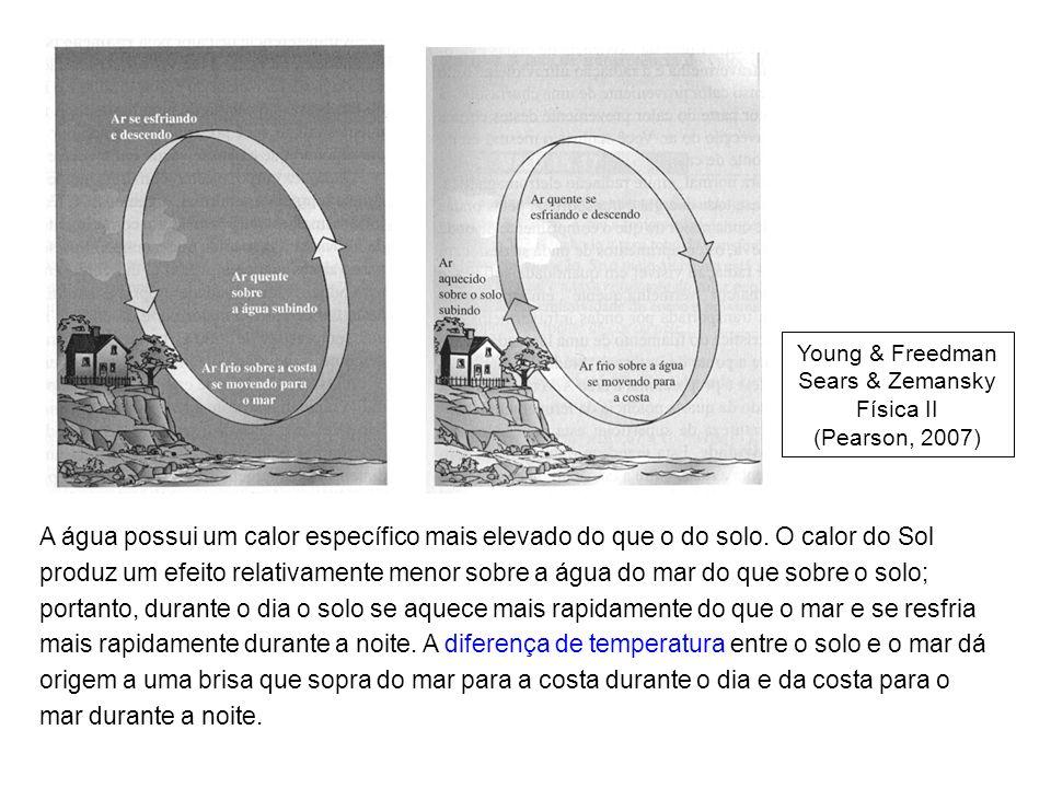 Young & Freedman Sears & Zemansky. Física II. (Pearson, 2007)