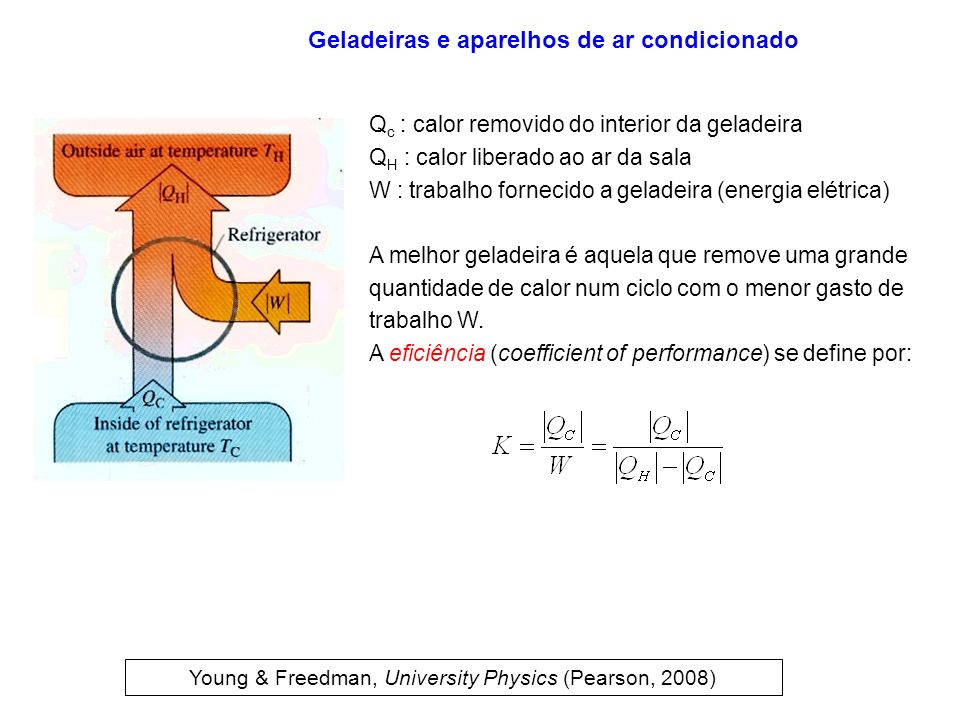Young & Freedman, University Physics (Pearson, 2008)