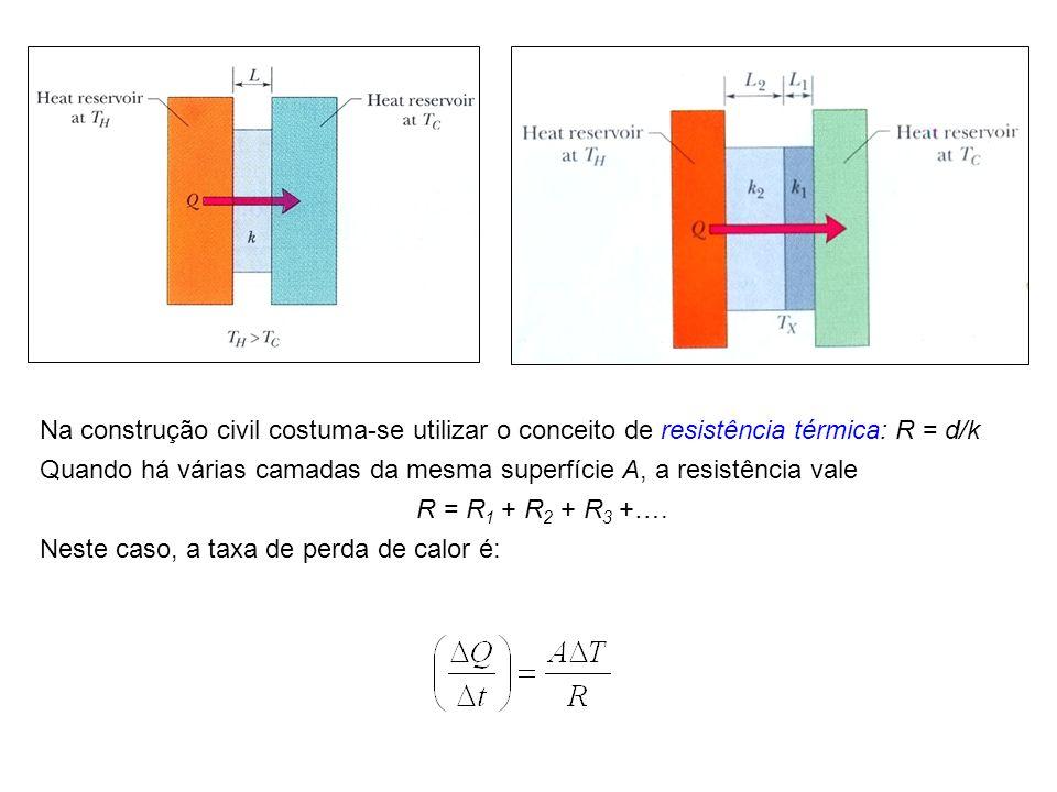 Na construção civil costuma-se utilizar o conceito de resistência térmica: R = d/k