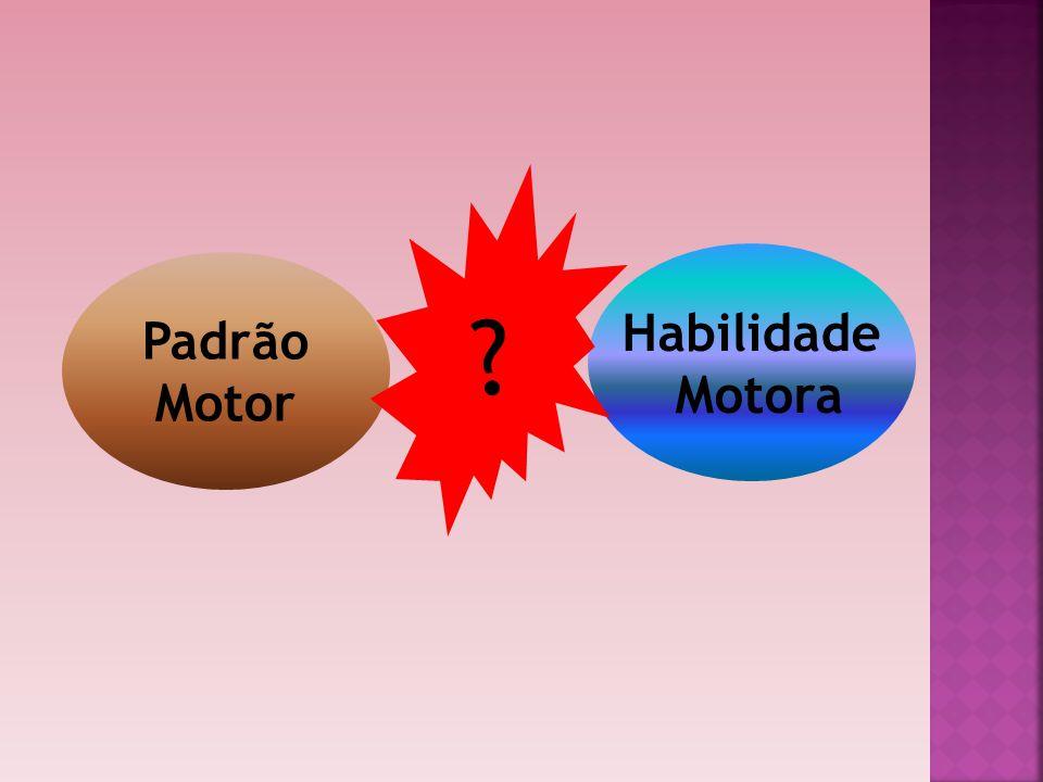 Habilidade Motora Padrão Motor