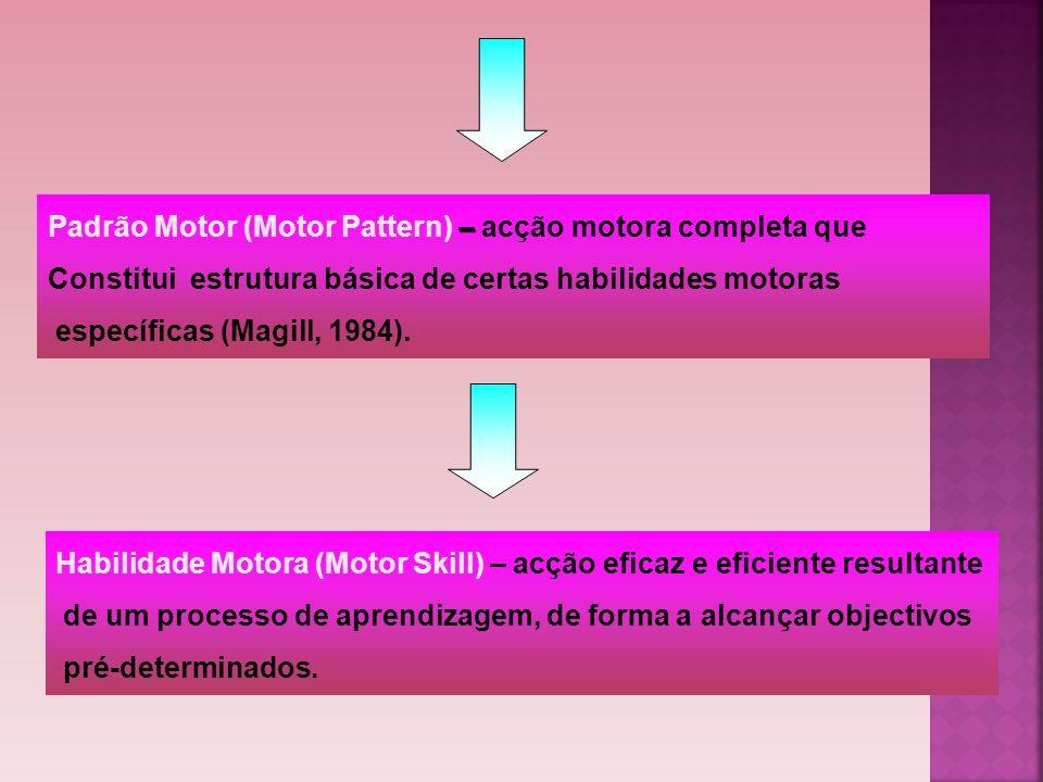 Padrão Motor (Motor Pattern) – acção motora completa que