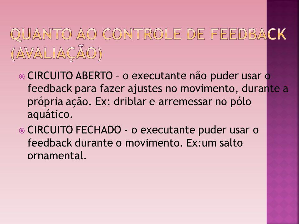 QUANTO AO CONTROLE DE FEEDBACK (AVALIAÇÃO)