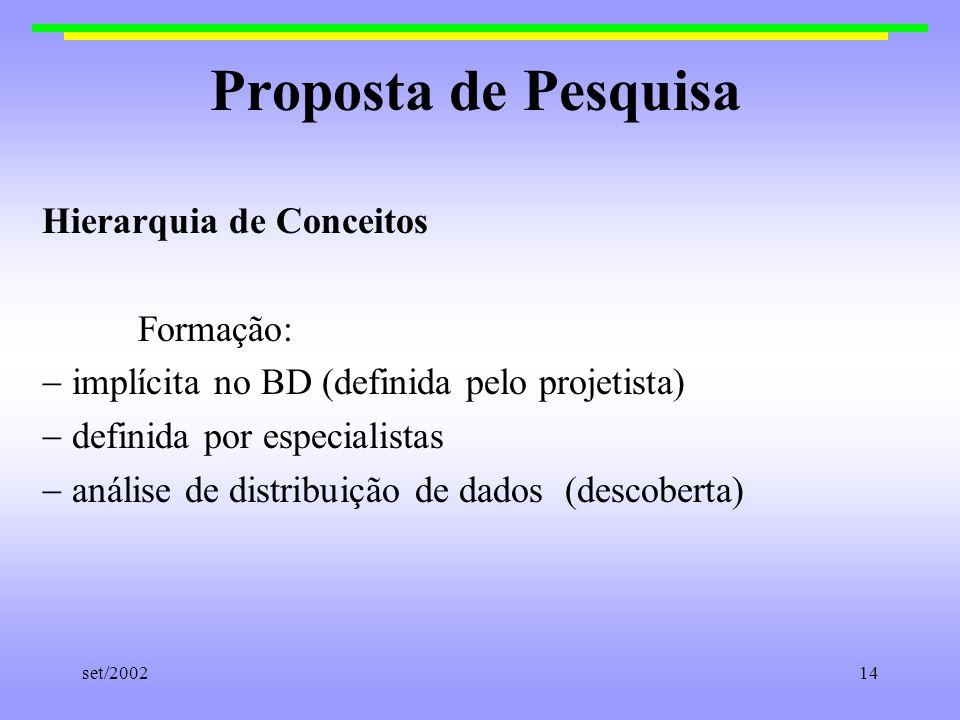 Proposta de Pesquisa Hierarquia de Conceitos Formação: