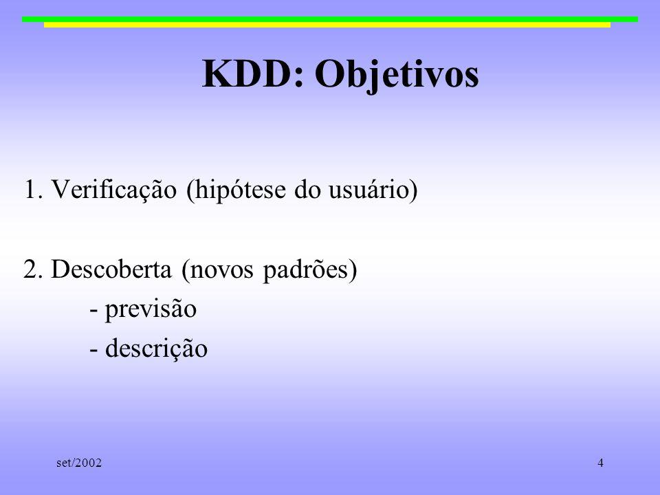 KDD: Objetivos 1. Verificação (hipótese do usuário)