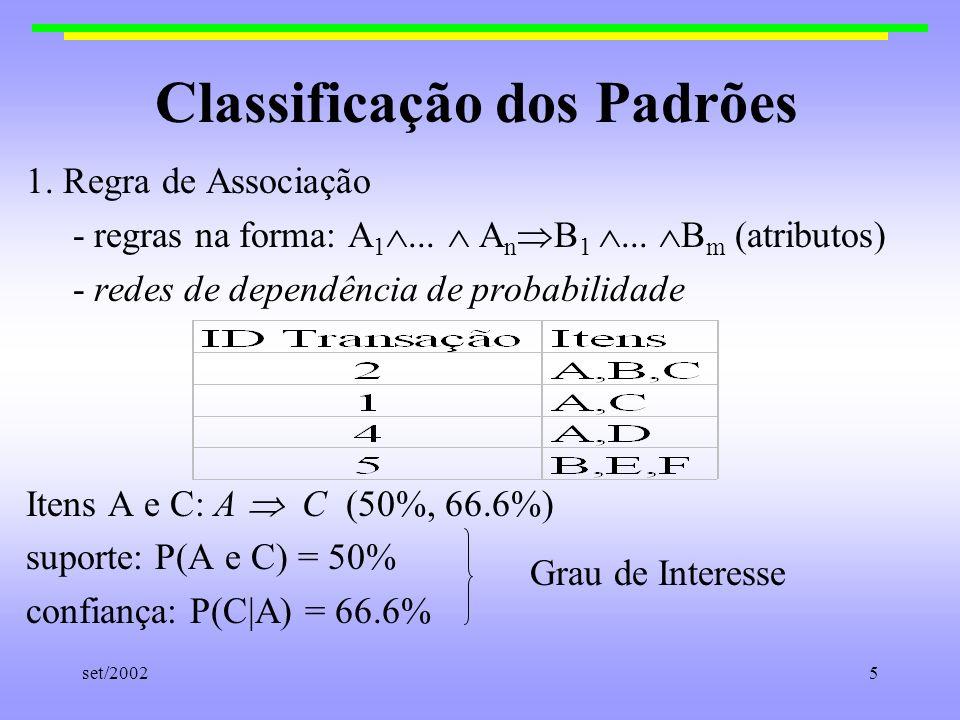 Classificação dos Padrões