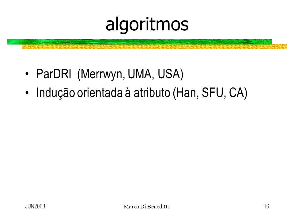 algoritmos ParDRI (Merrwyn, UMA, USA)