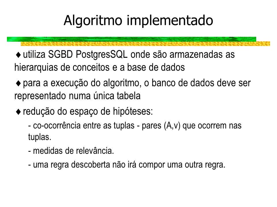 Algoritmo implementado