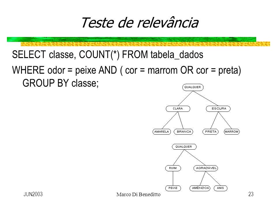 Teste de relevância SELECT classe, COUNT(*) FROM tabela_dados