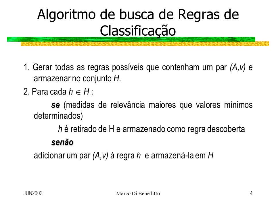 Algoritmo de busca de Regras de Classificação