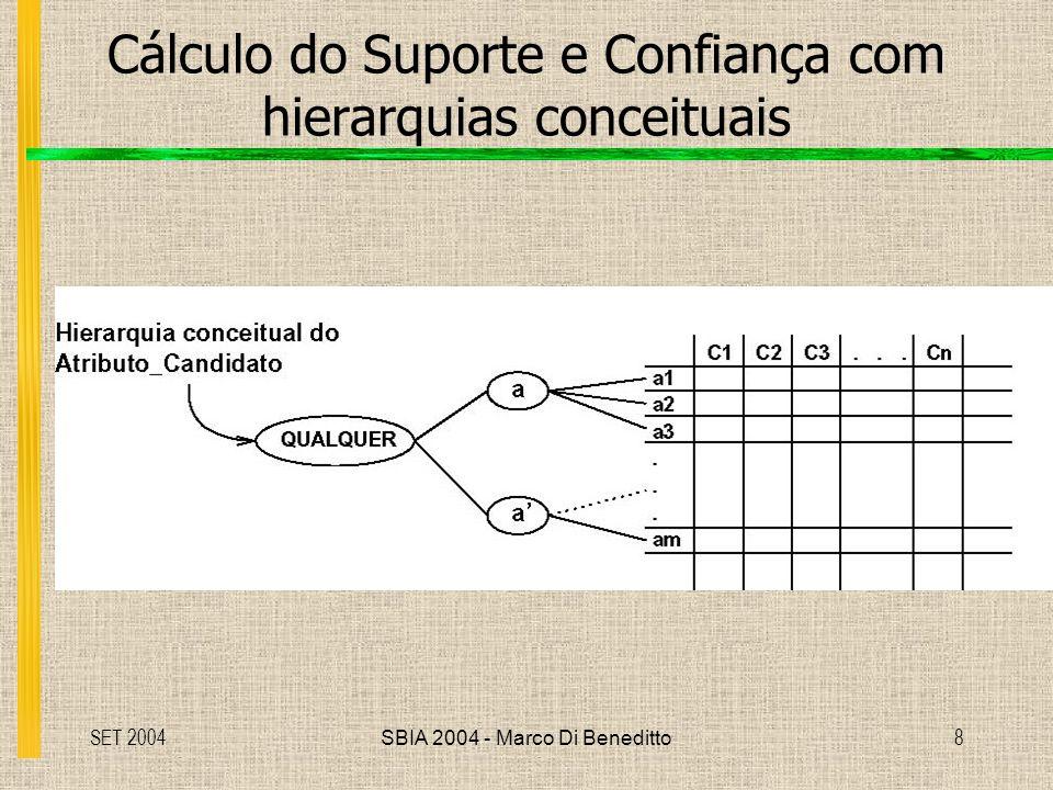 Cálculo do Suporte e Confiança com hierarquias conceituais