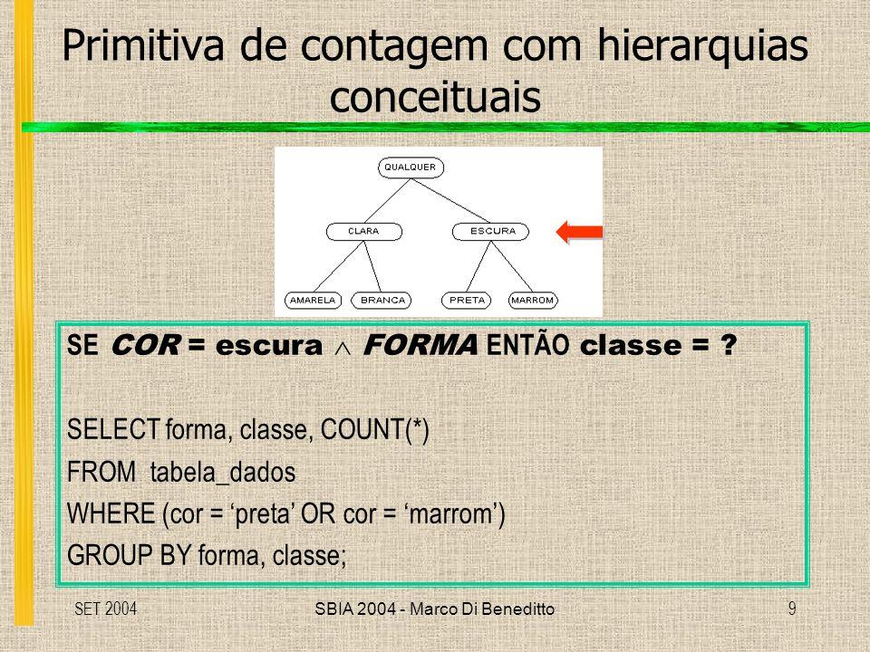 Primitiva de contagem com hierarquias conceituais