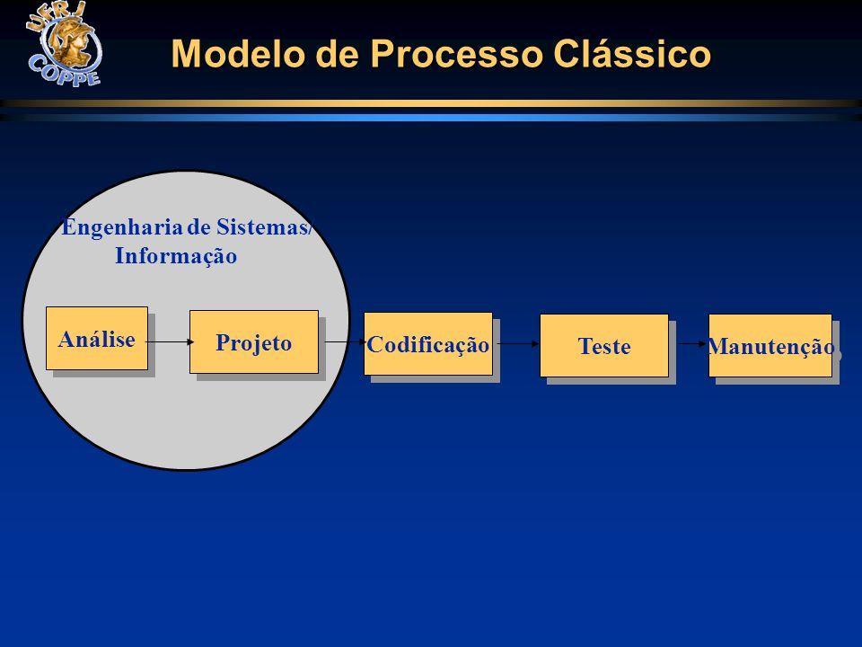 Modelo de Processo Clássico