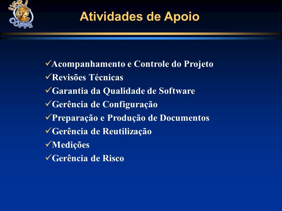 Atividades de Apoio Acompanhamento e Controle do Projeto
