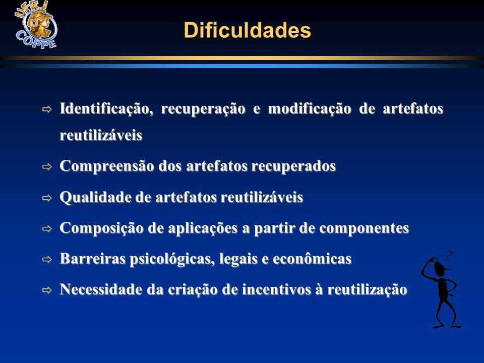 Dificuldades Identificação, recuperação e modificação de artefatos reutilizáveis. Compreensão dos artefatos recuperados.