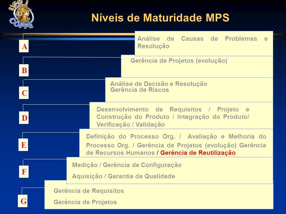 Níveis de Maturidade MPS