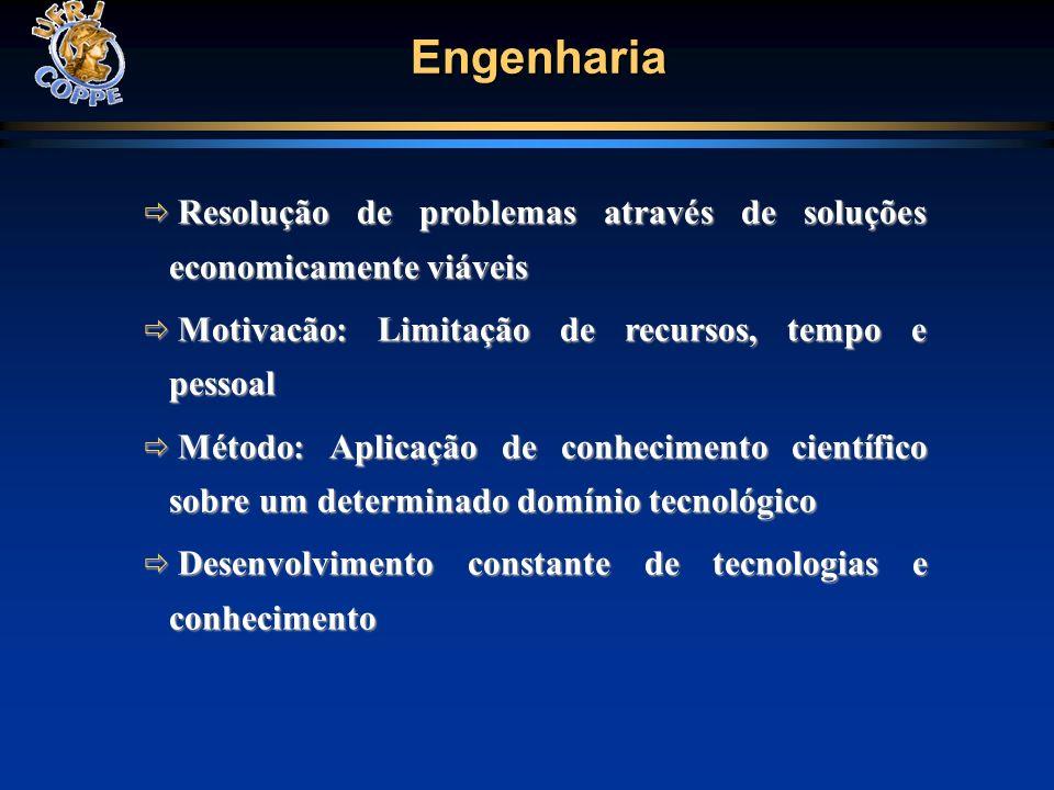 Engenharia Resolução de problemas através de soluções economicamente viáveis. Motivacão: Limitação de recursos, tempo e pessoal.
