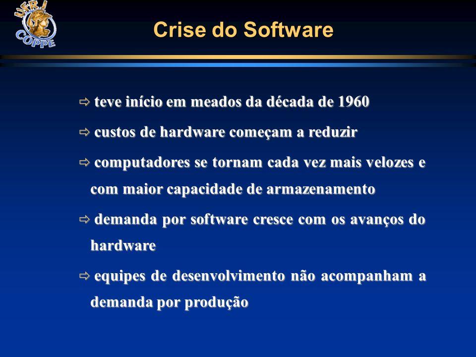 Crise do Software teve início em meados da década de 1960