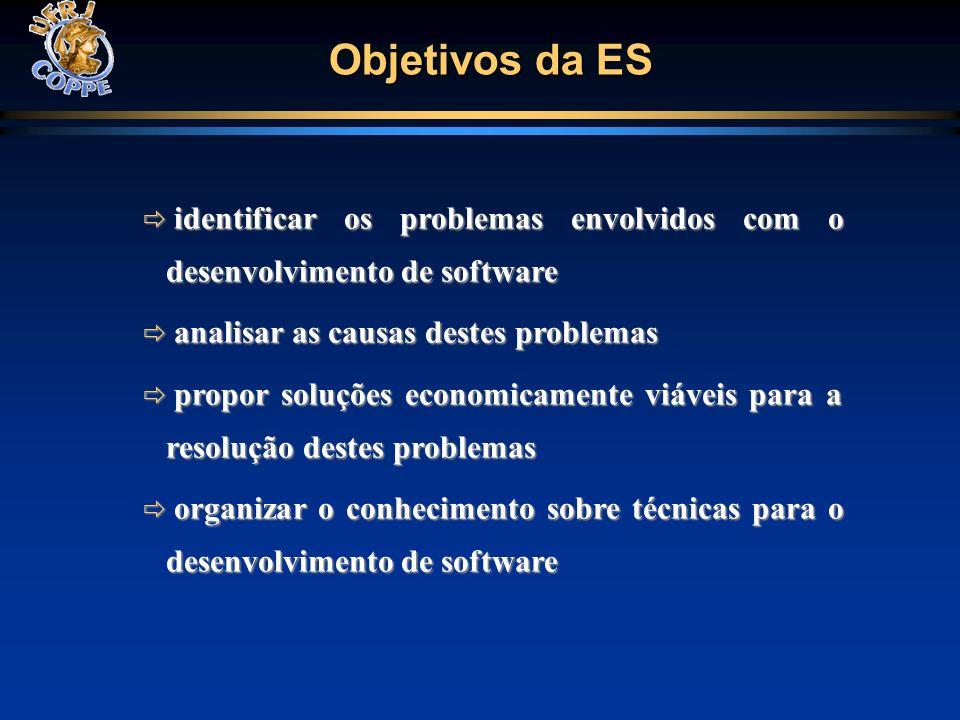 Objetivos da ES identificar os problemas envolvidos com o desenvolvimento de software. analisar as causas destes problemas.
